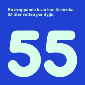 En droppande kran kan förbruka 55 liter vatten per dygn.